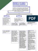 Mapa Conceptual Escuela Clasica Admon[1].