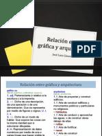 Relación Entre Gráfica y Arquitectura