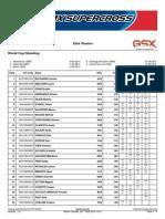 POSICIONES EN EL CAMPEONATO CUMPLIDAS 4 FECHAS.pdf