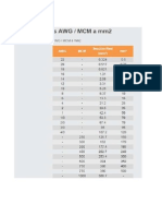 Equivalencias AWG_MCM Mm2 Secciones