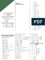 Formulas Matematicas Complementarias