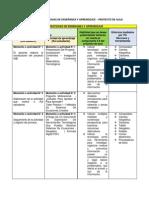 Matriz de Estrategias de Enseñanza y Aprendizaje – Proyecto de Aula