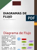 Clase 6- Diagrama de Flujo
