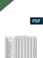 Copia de Zootec 3.0 Formulacion de Raciones