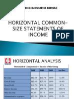 Slide Annual Report
