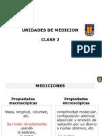 Clase 2-Unidades de Medicion