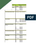 SAP CCC Tabelle