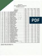 """12° GP – 9° TORNEO DI SCACCHI """"VINIMILO"""""""
