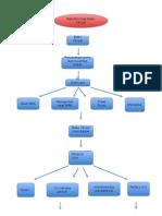 Patofisiologi Batu Ginjal