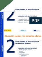 Ka1moviidad Para El Aprendizaje
