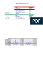 Oferta de Disciplinas PPGI 2014-1