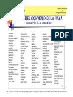 Lista Estados Firmantes Convenio de La Apostilla