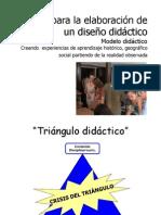 Componentes Modelo Didactico