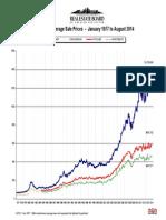 Rebgv Average Price Graph, August 2014 (Printable Version)