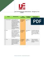 Presentaciones 16 y 17 octubre.pdf