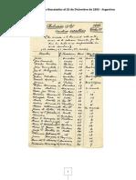Relación de Cautivos Rescatados El 25 de Diciembre de 1833 - Argentina