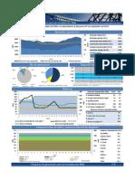 Informe PCP 04 Sep
