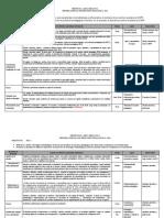 Cartas Didáctica Reflexiòn Peda 2014 - V 3