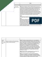 Statcon Cases Copy