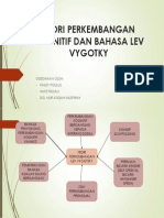 Perkembangan Kognitif Dan Bahasa (Lev Vygotsky)