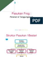 Frog Team Roles Edit