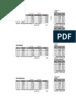 Contoh Analisis Proyeksi Infrastruktur