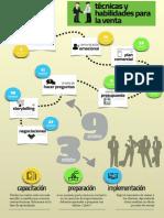 curso de habilidades para la venta.pdf