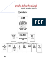Organigramme SASS_vdef.pdf
