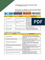 Panduan Penelusuran Url Artikel