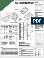 141195568 Poster Prinsip Stratigrafi Braided Stream