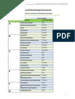 Modulhandbuch_FR_20140907.pdf