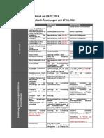 Änderungen_Modulhandbuch_nach_20131127.pdf