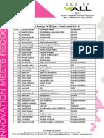 Design Wall Jury 2014 Confirmed