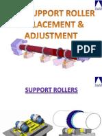 Support Roller - AKS