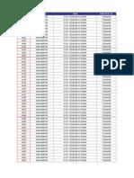 Datos San Martin UTM WGS84 Lotizacion