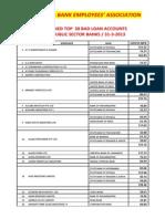 List of Bad Loan Accounts