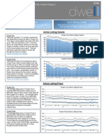 Ocean City MD Real Estate Report - Aug. 2014