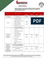 Rubrica Para Evaluacion Carpeta de Evidencia de Alumnos