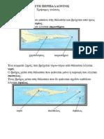 Ένας Χάρτης Μας Πληροφορεί (β) Μελέτη Περιβάλλοντος Γ' Δημ.