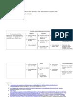 matriks pengembangan instrumen dalam penelitian