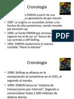 Cronología ENRON