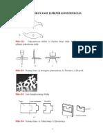 Ispravno oblikovanje limenih konstrukcija