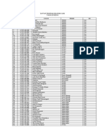 Daftar Penerima Bea UMS 13