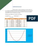 Ejercicios de Variabilidad Funcional.unidad.3