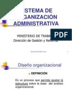 289514_06 - OrganizacionAdministrativa
