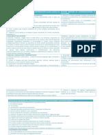 Objetivos Generales de Aprendizaje de Laprogramación