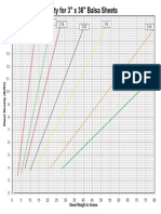 3 Inch Sheet Density