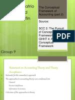 (Part 2) Conceptual Framework (Doni,Bagas,Papin)
