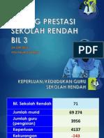 2014 06 24_dialog Prestasi Rendah