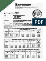 Ppa memorandum no. 10-2013